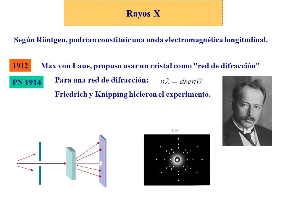 Rayos X Según Röntgen, podrían constituir una onda electromagnética longitudinal. 1912Max von Laue, propuso usar un cristal como
