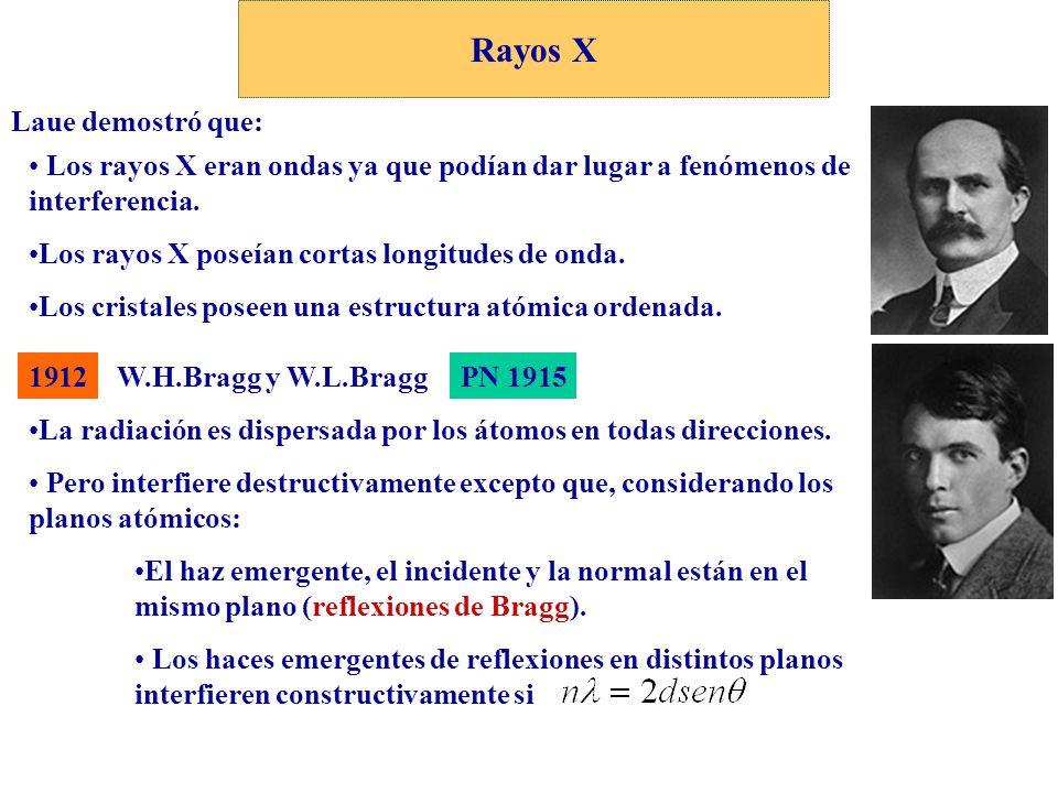 Laue demostró que: Los rayos X eran ondas ya que podían dar lugar a fenómenos de interferencia. Los rayos X poseían cortas longitudes de onda. Los cri