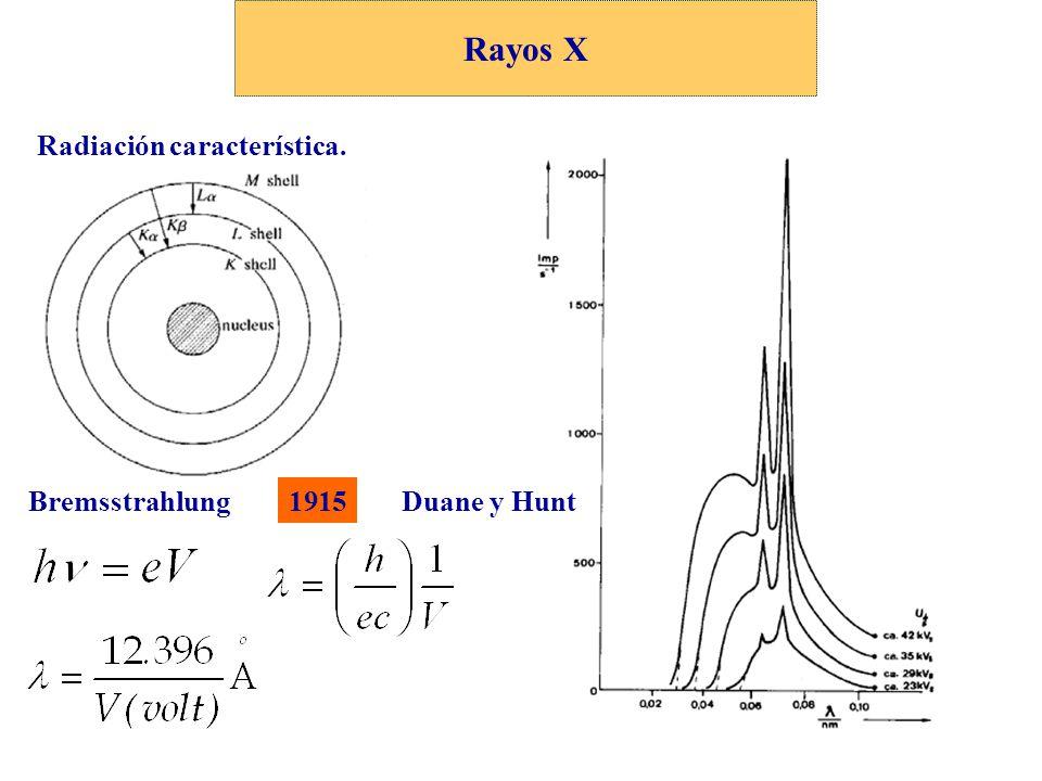 Radiación característica. 1915Duane y HuntBremsstrahlung
