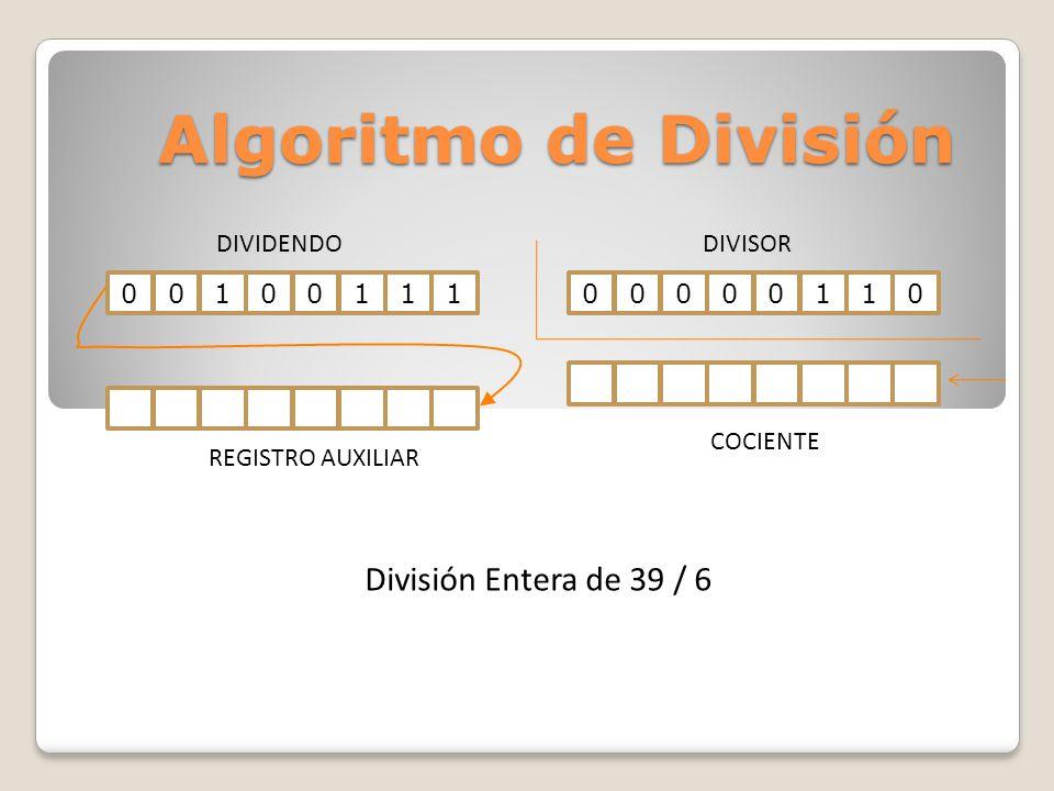Algoritmo de División 0010011100000110 DIVIDENDODIVISOR REGISTRO AUXILIAR COCIENTE División Entera de 39 / 6