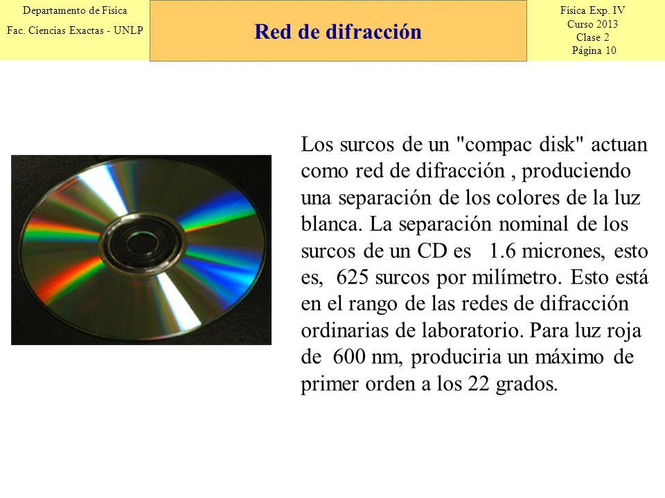 Física Exp. IV Curso 2013 Clase 2 Página 10 Departamento de Física Fac. Ciencias Exactas - UNLP Los surcos de un