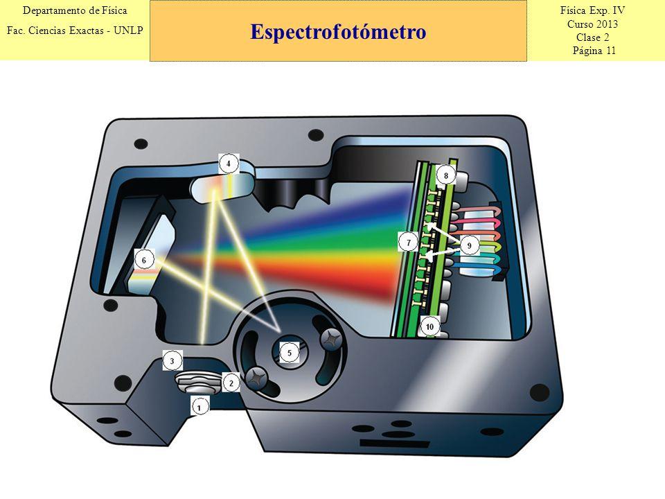 Física Exp. IV Curso 2013 Clase 2 Página 11 Departamento de Física Fac. Ciencias Exactas - UNLP Espectrofotómetro