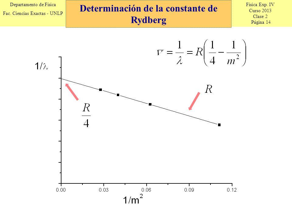 Física Exp. IV Curso 2013 Clase 2 Página 14 Departamento de Física Fac. Ciencias Exactas - UNLP Determinación de la constante de Rydberg