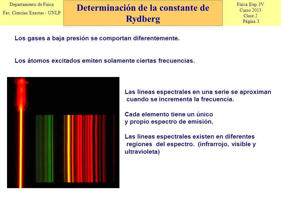 Física Exp. IV Curso 2013 Clase 2 Página 3 Departamento de Física Fac. Ciencias Exactas - UNLP Las lineas espectrales en una serie se aproximan cuando