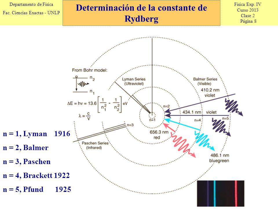 Física Exp. IV Curso 2013 Clase 2 Página 8 Departamento de Física Fac. Ciencias Exactas - UNLP Determinación de la constante de Rydberg n = 1, Lyman 1