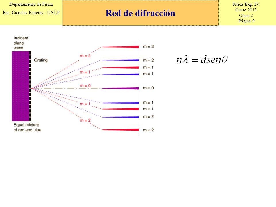 Física Exp. IV Curso 2013 Clase 2 Página 9 Departamento de Física Fac. Ciencias Exactas - UNLP Red de difracción