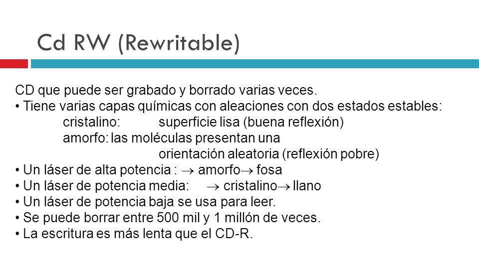 Cd RW (Rewritable) CD que puede ser grabado y borrado varias veces.
