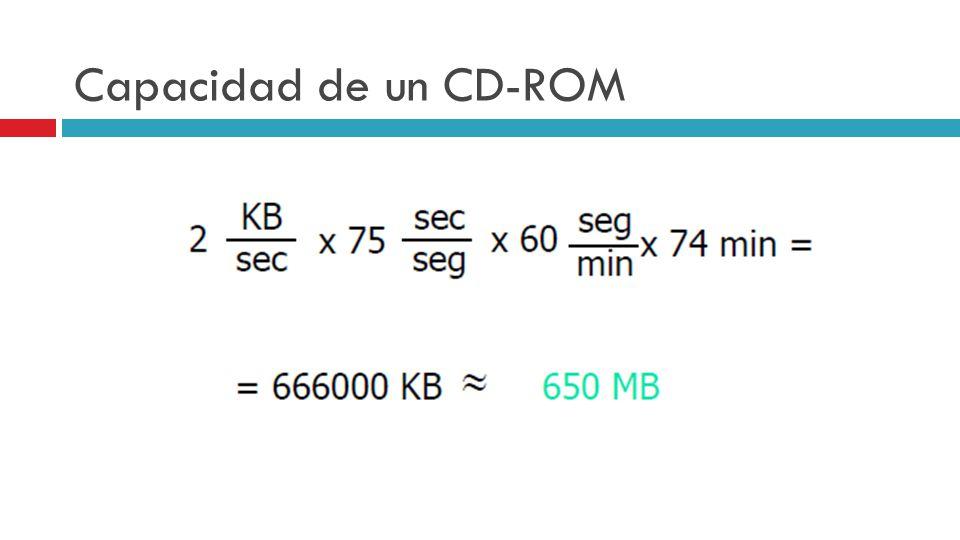 Capacidad de un CD-ROM