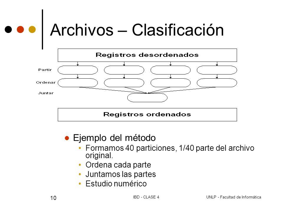 UNLP - Facultad de InformáticaIBD - CLASE 4 10 Archivos – Clasificación Ejemplo del método Formamos 40 particiones, 1/40 parte del archivo original.