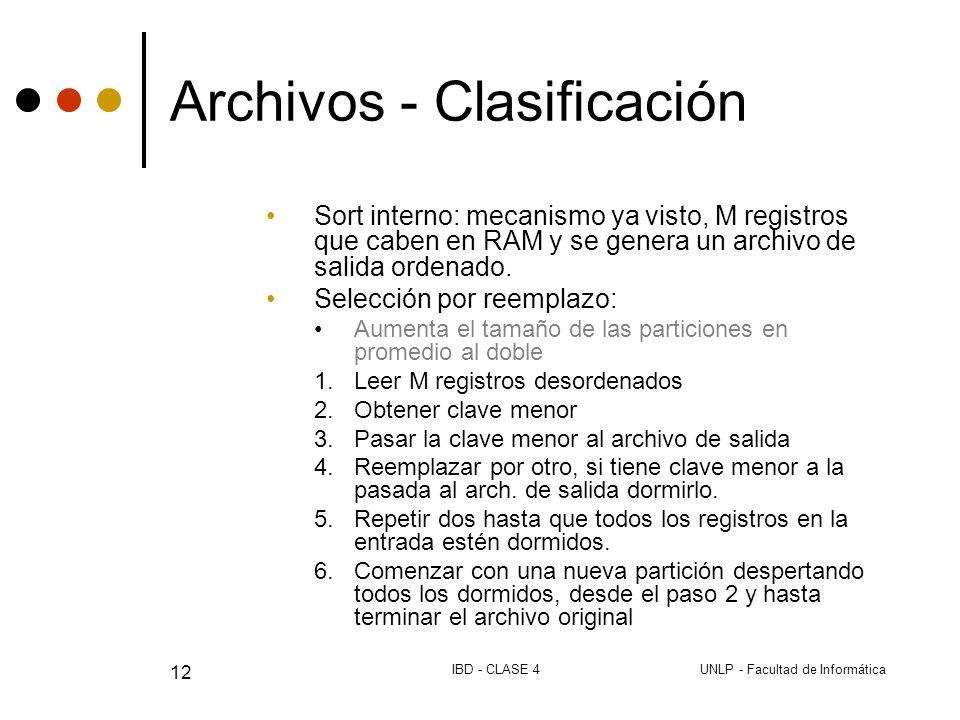UNLP - Facultad de InformáticaIBD - CLASE 4 12 Archivos - Clasificación Sort interno: mecanismo ya visto, M registros que caben en RAM y se genera un archivo de salida ordenado.