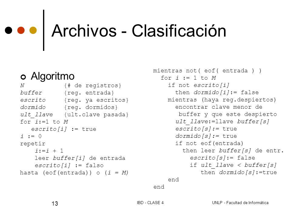 UNLP - Facultad de InformáticaIBD - CLASE 4 13 Archivos - Clasificación Algoritmo N {# de registros} buffer {reg.