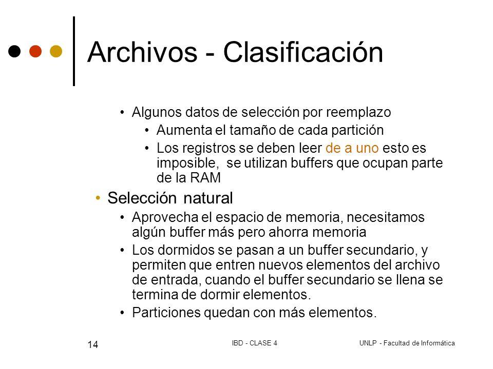 UNLP - Facultad de InformáticaIBD - CLASE 4 14 Archivos - Clasificación Algunos datos de selección por reemplazo Aumenta el tamaño de cada partición Los registros se deben leer de a uno esto es imposible, se utilizan buffers que ocupan parte de la RAM Selección natural Aprovecha el espacio de memoria, necesitamos algún buffer más pero ahorra memoria Los dormidos se pasan a un buffer secundario, y permiten que entren nuevos elementos del archivo de entrada, cuando el buffer secundario se llena se termina de dormir elementos.