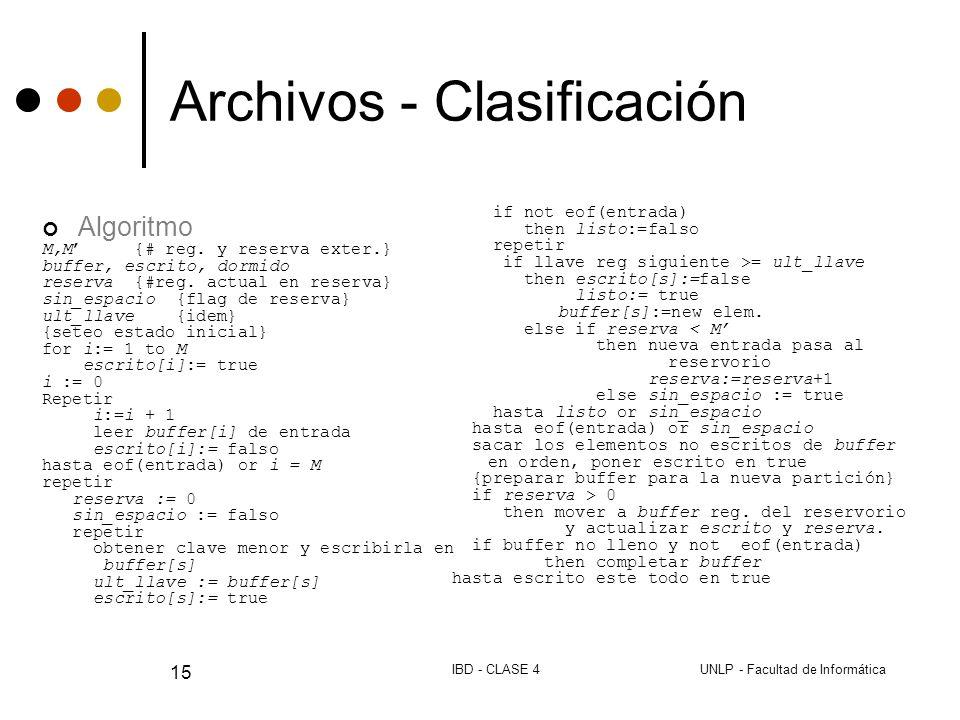 UNLP - Facultad de InformáticaIBD - CLASE 4 15 Archivos - Clasificación Algoritmo M,M {# reg.