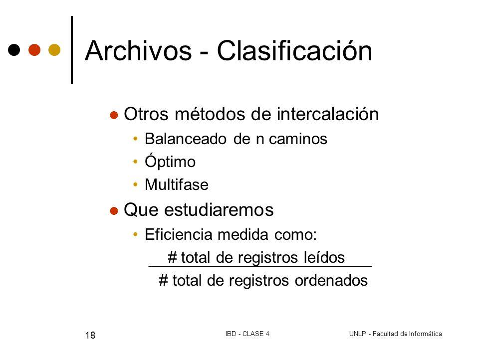 UNLP - Facultad de InformáticaIBD - CLASE 4 18 Archivos - Clasificación Otros métodos de intercalación Balanceado de n caminos Óptimo Multifase Que estudiaremos Eficiencia medida como: # total de registros leídos # total de registros ordenados