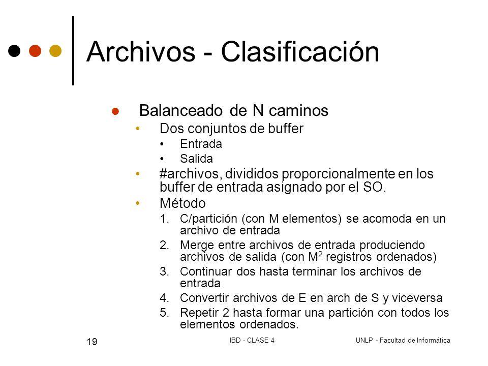 UNLP - Facultad de InformáticaIBD - CLASE 4 19 Archivos - Clasificación Balanceado de N caminos Dos conjuntos de buffer Entrada Salida #archivos, divididos proporcionalmente en los buffer de entrada asignado por el SO.