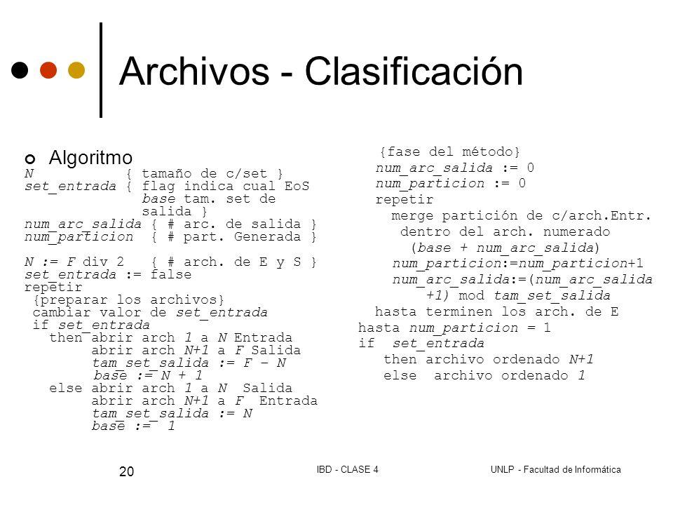 UNLP - Facultad de InformáticaIBD - CLASE 4 20 Archivos - Clasificación Algoritmo N { tamaño de c/set } set_entrada { flag indica cual EoS base tam.