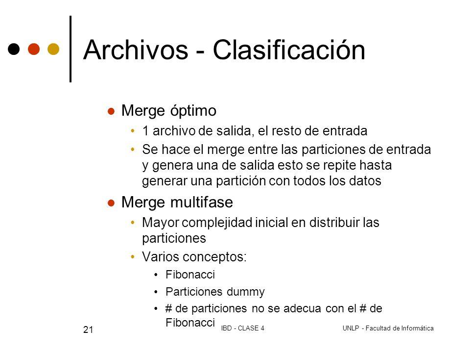 UNLP - Facultad de InformáticaIBD - CLASE 4 21 Archivos - Clasificación Merge óptimo 1 archivo de salida, el resto de entrada Se hace el merge entre las particiones de entrada y genera una de salida esto se repite hasta generar una partición con todos los datos Merge multifase Mayor complejidad inicial en distribuir las particiones Varios conceptos: Fibonacci Particiones dummy # de particiones no se adecua con el # de Fibonacci