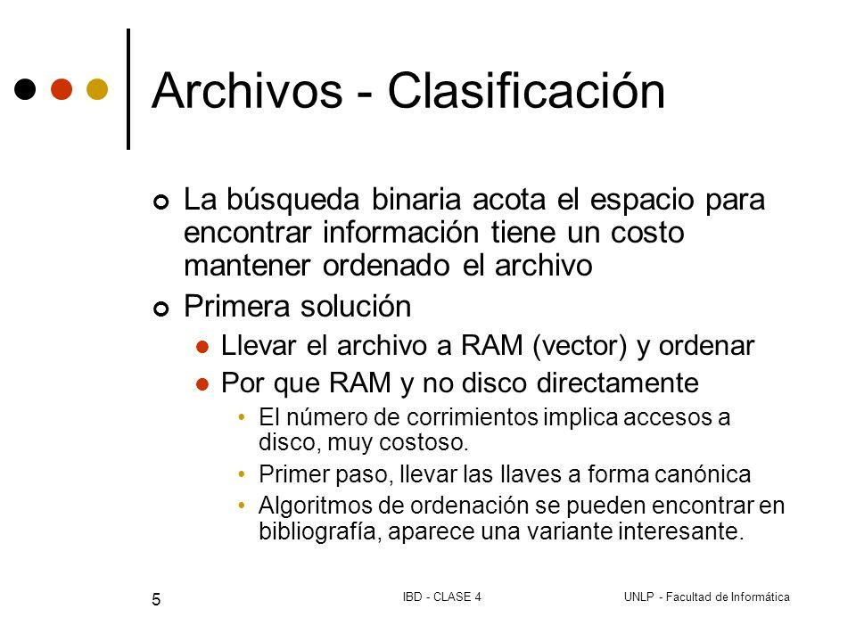 UNLP - Facultad de InformáticaIBD - CLASE 4 5 Archivos - Clasificación La búsqueda binaria acota el espacio para encontrar información tiene un costo mantener ordenado el archivo Primera solución Llevar el archivo a RAM (vector) y ordenar Por que RAM y no disco directamente El número de corrimientos implica accesos a disco, muy costoso.