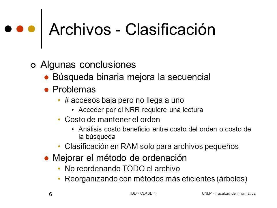 UNLP - Facultad de InformáticaIBD - CLASE 4 6 Archivos - Clasificación Algunas conclusiones Búsqueda binaria mejora la secuencial Problemas # accesos baja pero no llega a uno Acceder por el NRR requiere una lectura Costo de mantener el orden Análisis costo beneficio entre costo del orden o costo de la búsqueda Clasificación en RAM solo para archivos pequeños Mejorar el método de ordenación No reordenando TODO el archivo Reorganizando con métodos más eficientes (árboles)