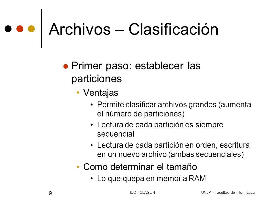 UNLP - Facultad de InformáticaIBD - CLASE 4 9 Archivos – Clasificación Primer paso: establecer las particiones Ventajas Permite clasificar archivos grandes (aumenta el número de particiones) Lectura de cada partición es siempre secuencial Lectura de cada partición en orden, escritura en un nuevo archivo (ambas secuenciales) Como determinar el tamaño Lo que quepa en memoria RAM