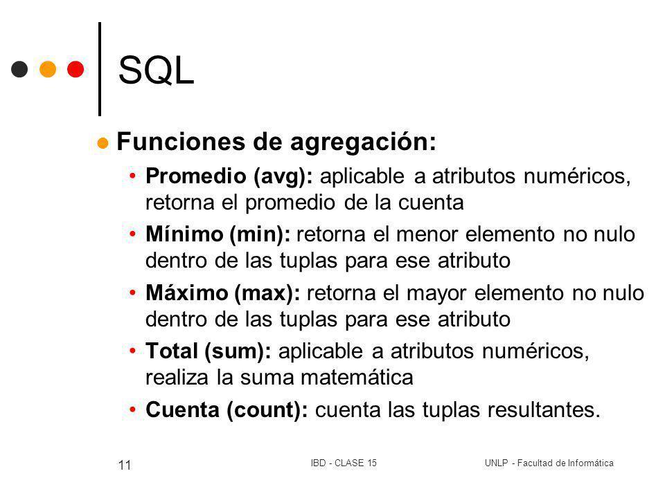 UNLP - Facultad de InformáticaIBD - CLASE 15 11 SQL Funciones de agregación: Promedio (avg): aplicable a atributos numéricos, retorna el promedio de l