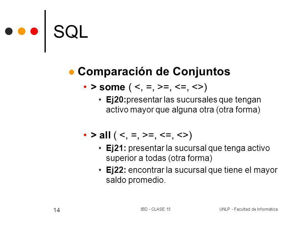 UNLP - Facultad de InformáticaIBD - CLASE 15 14 SQL Comparación de Conjuntos > some ( =, ) Ej20:presentar las sucursales que tengan activo mayor que a