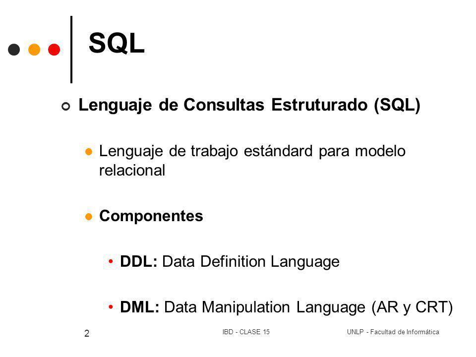 UNLP - Facultad de InformáticaIBD - CLASE 15 2 SQL Lenguaje de Consultas Estruturado (SQL) Lenguaje de trabajo estándard para modelo relacional Compon