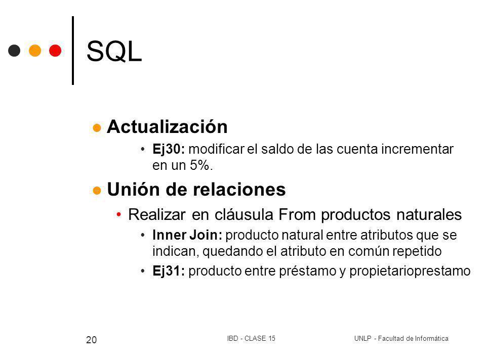 UNLP - Facultad de InformáticaIBD - CLASE 15 20 SQL Actualización Ej30: modificar el saldo de las cuenta incrementar en un 5%. Unión de relaciones Rea
