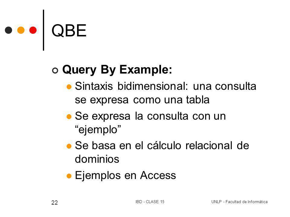 UNLP - Facultad de InformáticaIBD - CLASE 15 22 QBE Query By Example: Sintaxis bidimensional: una consulta se expresa como una tabla Se expresa la con