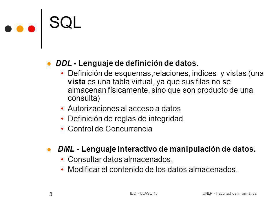 UNLP - Facultad de InformáticaIBD - CLASE 15 3 SQL DDL - Lenguaje de definición de datos. Definición de esquemas,relaciones, indices y vistas (una vis