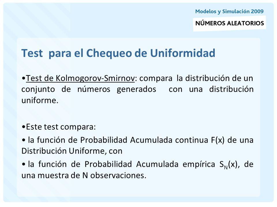 Test de Kolmogorov-Smirnov Por definición, la Función de Probabilidad Acumulada (teórica) uniforme entre 0 y 1 tiene: F(x) = x, 0<=x<=1 Mientras que una Función de Probabilidad Acumulada Empírica se encuentra: S N (x) = (cantidad de n.r.