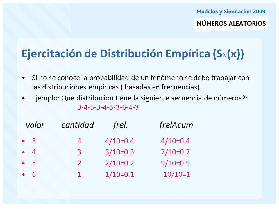El test procede de la siguiente manera 1- Ordenar los datos de menor a mayor: R (1) <=R (2) <=...
