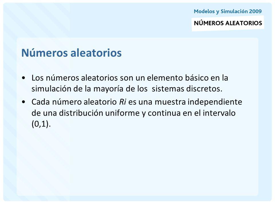 Números aleatorios 0, x < 0 F(x) x, 0 x 1 1, x<1 1 F(x) 1 1, 0 x 1 f(x) 0, en otro caso 1 f(x) 1