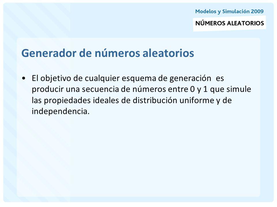 Números pseudo-aleatorios Los números aleatorios son calculados a partir de una semilla (seed) y una fórmula.