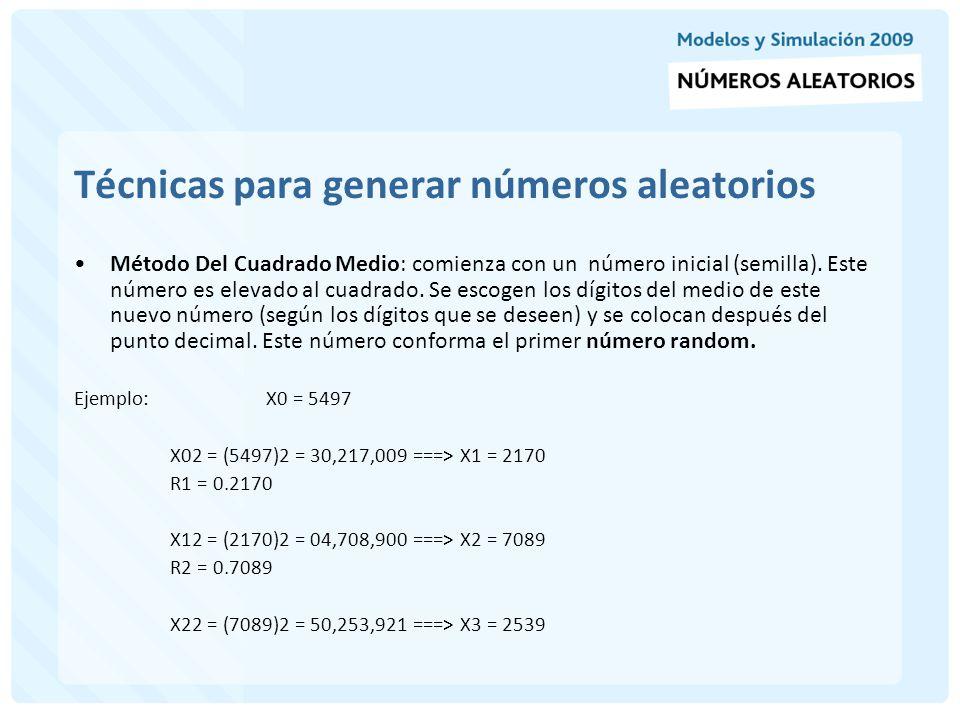 Técnicas para generar números aleatorios Método De Congruencia Lineal: produce una secuencia de enteros X1, X2,...