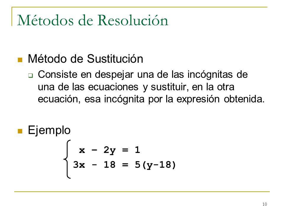 10 Métodos de Resolución Método de Sustitución Consiste en despejar una de las incógnitas de una de las ecuaciones y sustituir, en la otra ecuación, e