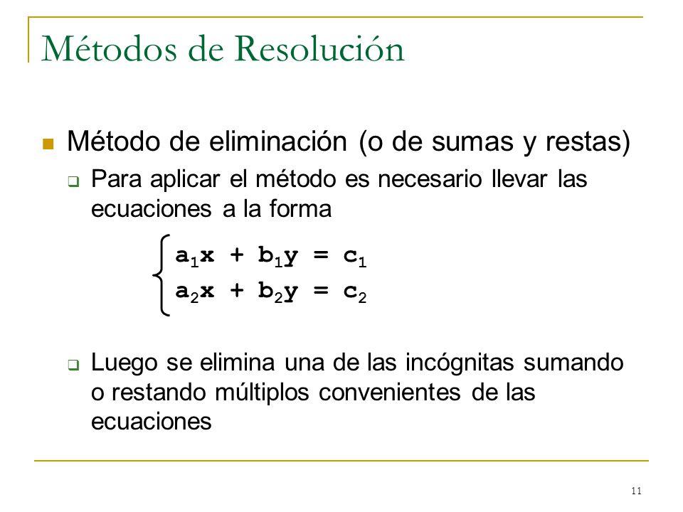 11 Métodos de Resolución Método de eliminación (o de sumas y restas) Para aplicar el método es necesario llevar las ecuaciones a la forma a 1 x + b 1