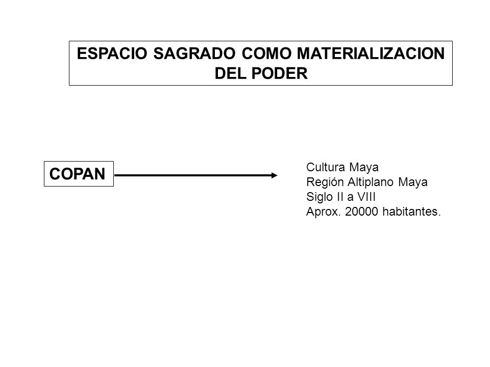 ESPACIO SAGRADO COMO MATERIALIZACION DEL PODER COPAN Cultura Maya Región Altiplano Maya Siglo II a VIII Aprox. 20000 habitantes.