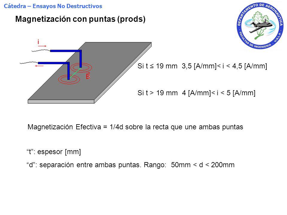 Magnetización con puntas (prods) Si t 19 mm 3,5 [A/mm]< i < 4,5 [A/mm] Si t > 19 mm 4 [A/mm]< i < 5 [A/mm] Magnetización Efectiva = 1/4d sobre la rect