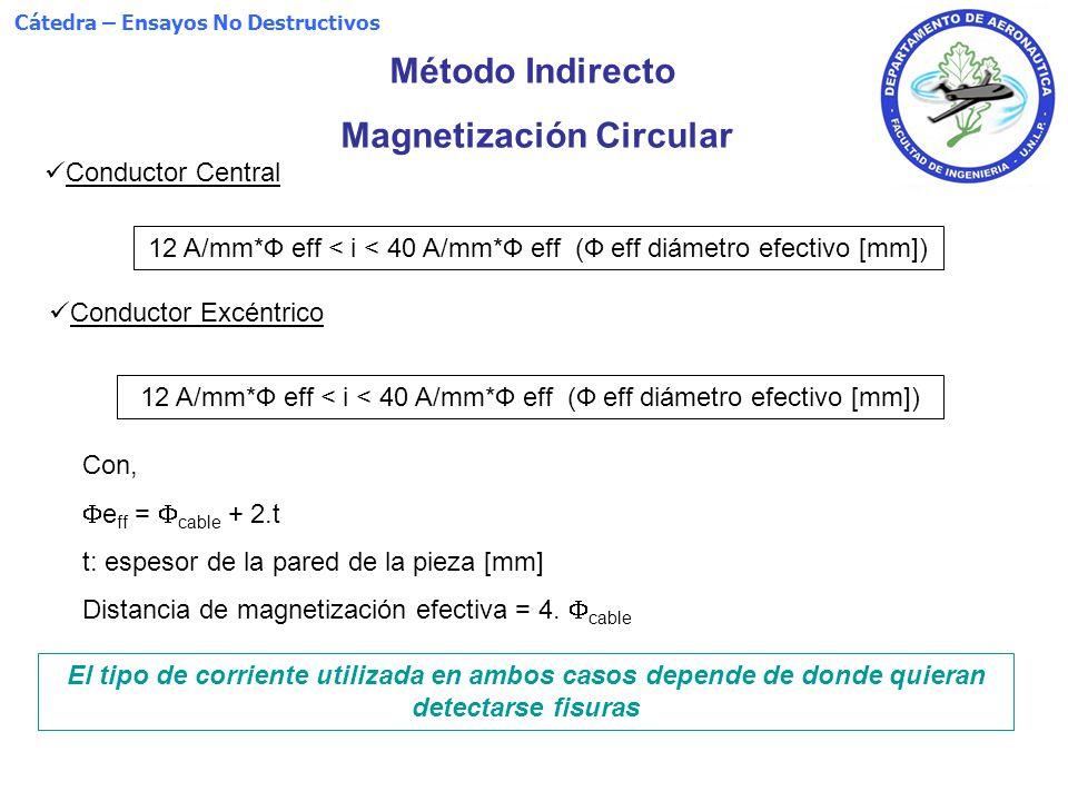 Cátedra – Ensayos No Destructivos Método Indirecto Magnetización Circular El tipo de corriente utilizada en ambos casos depende de donde quieran detec