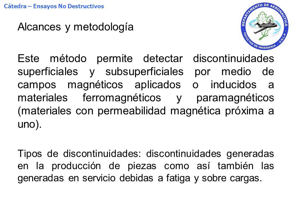 Cátedra – Ensayos No Destructivos Alcances y metodología Este método permite detectar discontinuidades superficiales y subsuperficiales por medio de c