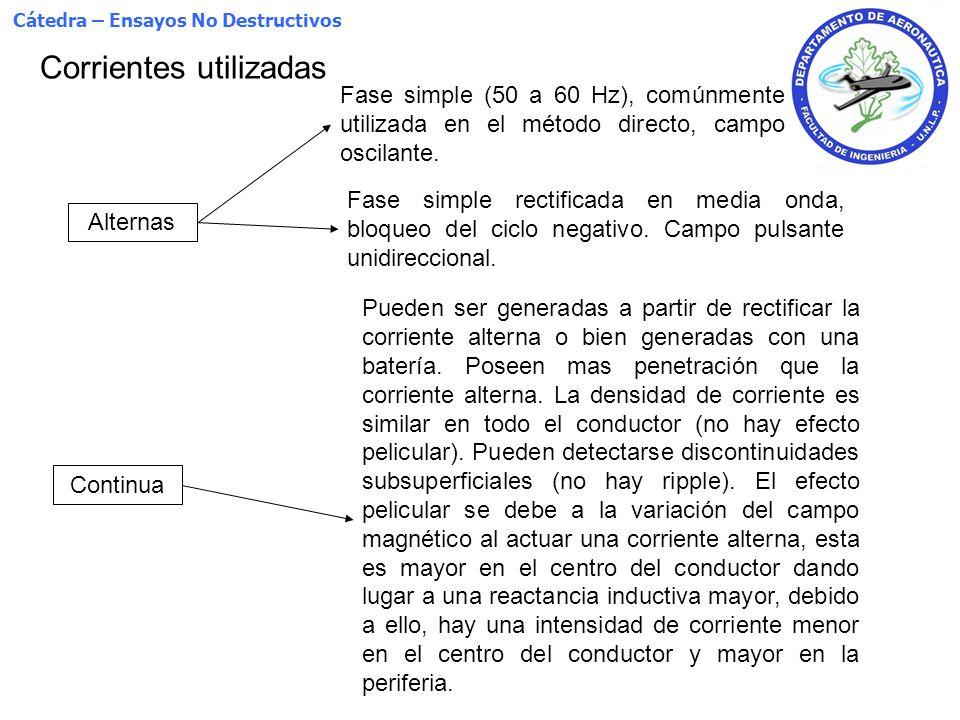 Cátedra – Ensayos No Destructivos Indicadores de penetración (patrones), selección del tipo de corriente.
