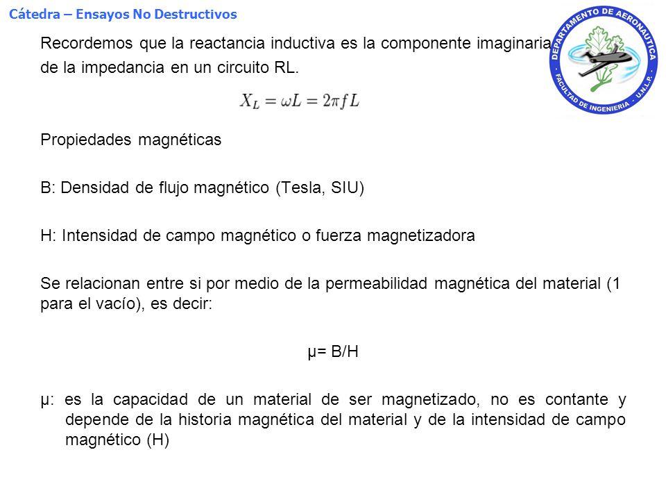 Cátedra – Ensayos No Destructivos Recordemos que la reactancia inductiva es la componente imaginaria de la impedancia en un circuito RL. Propiedades m