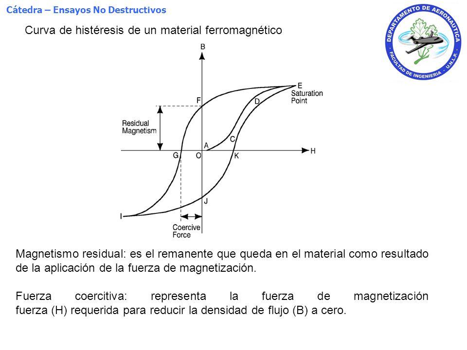 Cátedra – Ensayos No Destructivos Magnetismo residual: es el remanente que queda en el material como resultado de la aplicación de la fuerza de magnet
