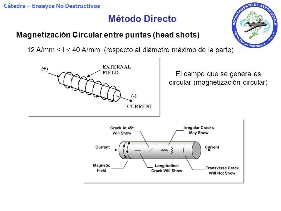 Cátedra – Ensayos No Destructivos Método Directo Magnetización Circular entre puntas (head shots) 12 A/mm < i < 40 A/mm (respecto al diámetro máximo d