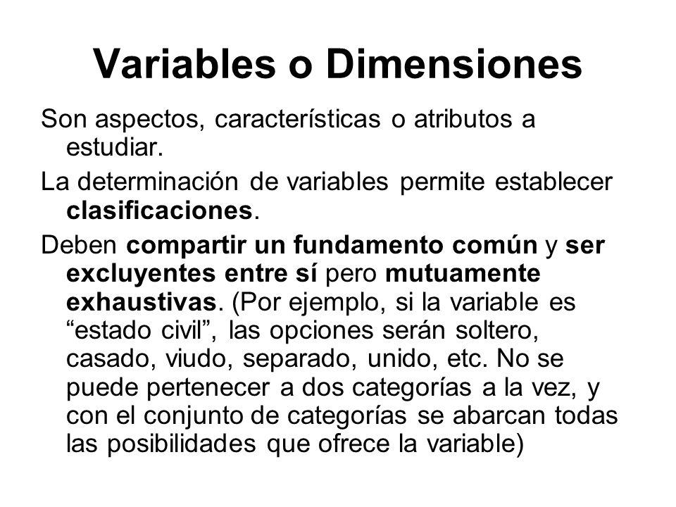Variables o Dimensiones Son aspectos, características o atributos a estudiar. La determinación de variables permite establecer clasificaciones. Deben
