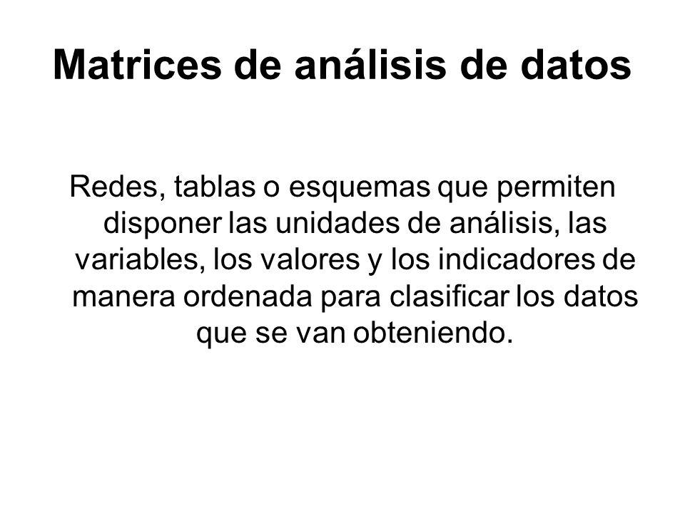 Matrices de análisis de datos Redes, tablas o esquemas que permiten disponer las unidades de análisis, las variables, los valores y los indicadores de