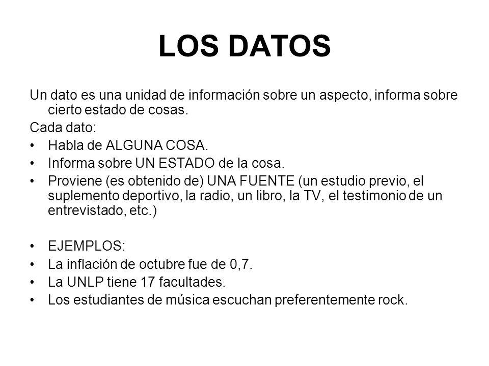 LOS DATOS Un dato es una unidad de información sobre un aspecto, informa sobre cierto estado de cosas. Cada dato: Habla de ALGUNA COSA. Informa sobre
