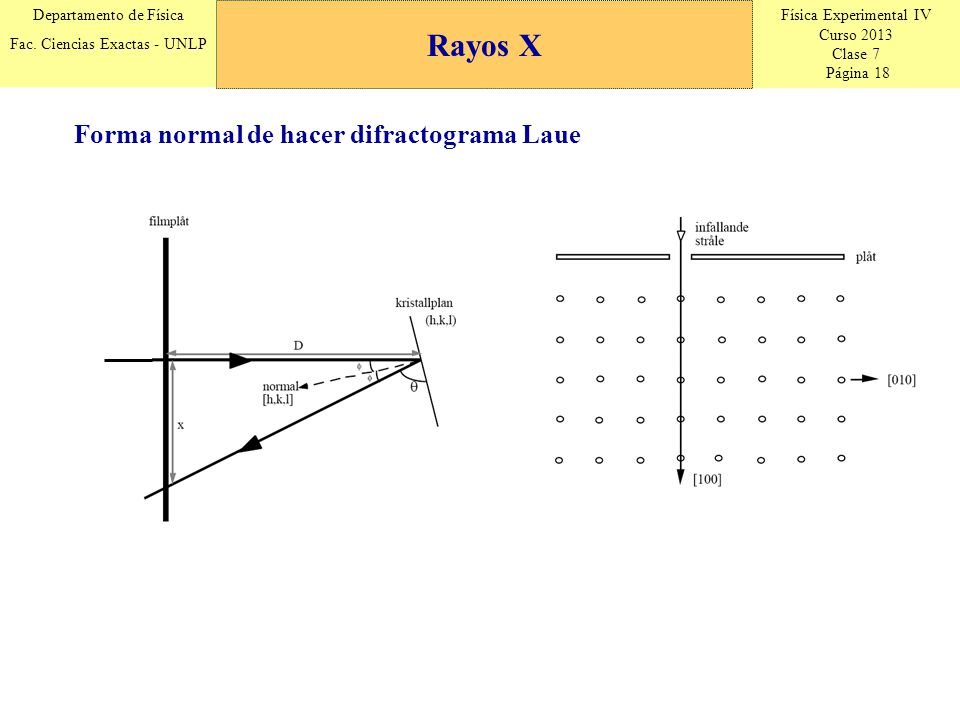 Física Experimental IV Curso 2013 Clase 7 Página 18 Departamento de Física Fac.