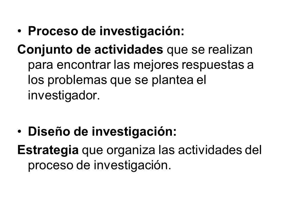 Proceso de investigación: Conjunto de actividades que se realizan para encontrar las mejores respuestas a los problemas que se plantea el investigador